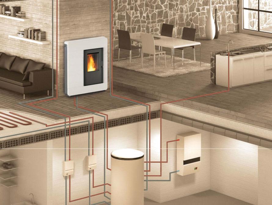 stufa-pellet-idro-termostufa-riscaldamento-domestico-collegamento-termosifoni-acqua-calda-uso-sanitario-disegno-min-1024×768